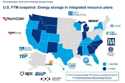 図3●エネルギー貯蔵設備の導入を資源総合計画(IRP)に含める電力会社が増えている