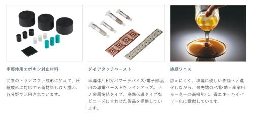 京セラが提供していたUL規格への不適合材料