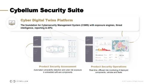 デジタルツインを使って脆弱性を管理