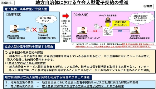 茨城県が規制改革推進会議のデジタルガバメントワーキング・グループに提出した要望