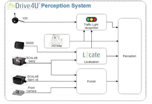 開発したシステムの概要