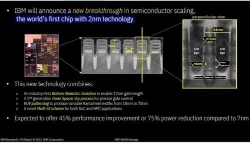 米IBMが開発した2nmプロセスの特徴