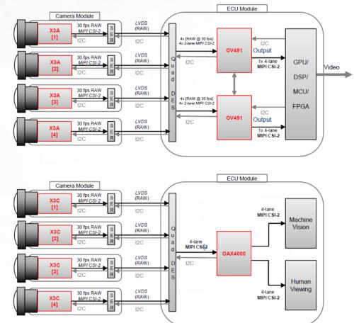 図2 ECUのシステム構成例
