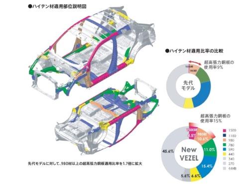 新型車のボディー骨格