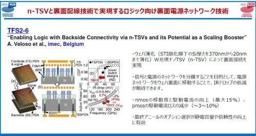 imecの「ナノTSVと裏面配線で実現するロジック向け裏面電源ネットワーク」