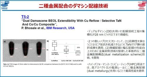 IBMの「28nmピッチでの2種金属配合のダマシン配線技術」(同T5-2)