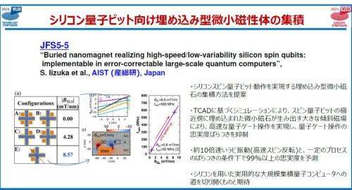 産総研の「シリコン量子ビット向け埋め込み型微小磁性体の集積」