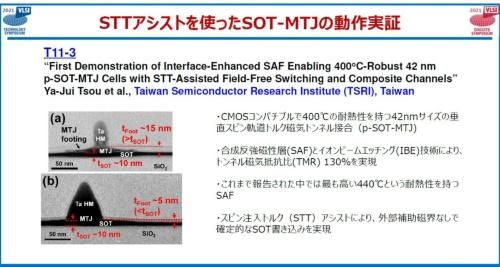 TSRIの「STTアシストを使ったSOT-MTJの動作実証」