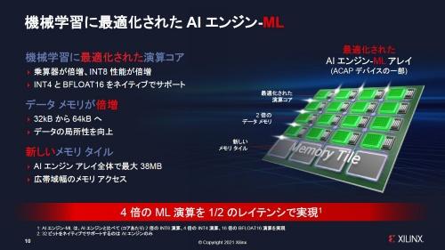 AI処理用のプロセッサーアレー「AIエンジン-ML」