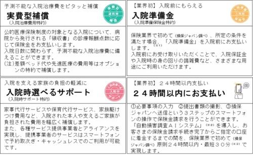 損害保険ジャパンの新しい医療保険「スマホでピタッと充実保険 入院パスポート」の主な特徴。「業界初」のサービスも