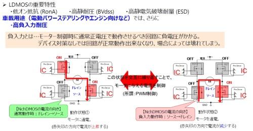 モーター制御時に負電圧入力が発生(右図の左下のトランジスタ)