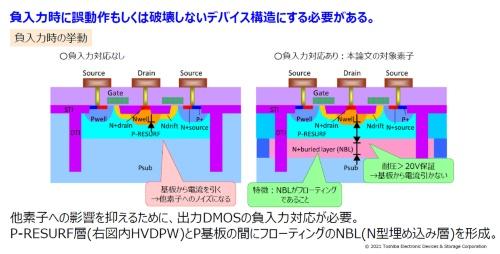 負電圧入力対策の例(右)
