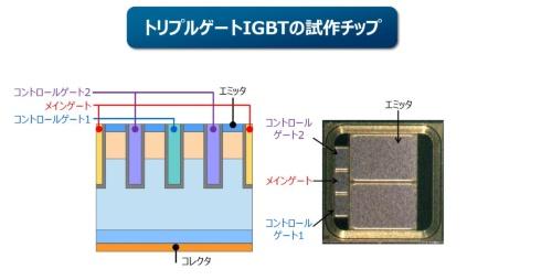東芝のグループが試作した新型IGBT