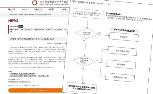 日本暗号資産ビジネス協会(JCBA)がまとめた「NFTビジネスに関するガイドライン」のNFTの法規制に係る検討フローチャート