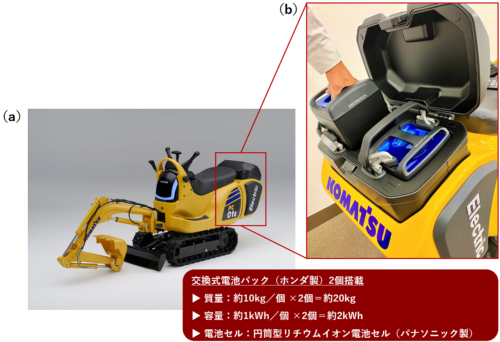 コマツとホンダが開発した「電池交換式」小型建機の試作車