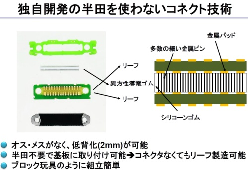 異方性導電ゴムを使ってリーフ間を接続する