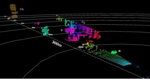 図2 試作したLIDARモジュールによる測定例