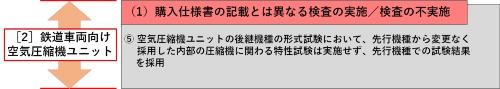 [2]鉄道車両向け空気圧縮機ユニットにおける品質不正