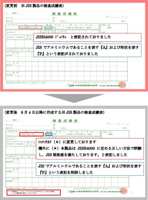日本軽金属名古屋の検査成績書