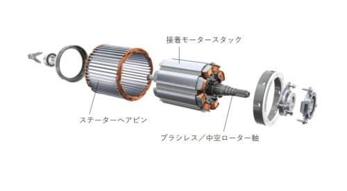 図3 永久磁石を使わず電気的に界磁する同期モーター(EESM)