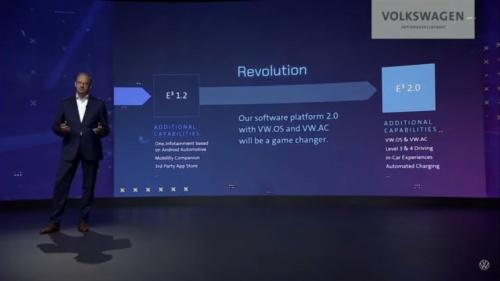 図3 E3 2.0にはビークルOSや自動車用クラウドなど様々な機能が含まれる