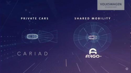 図6 自動運転機能の開発における役割分担