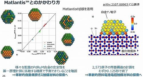 2573原子の界面構造の計算を0.125秒で完了