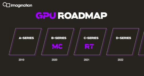 GPUコアのロードマップ