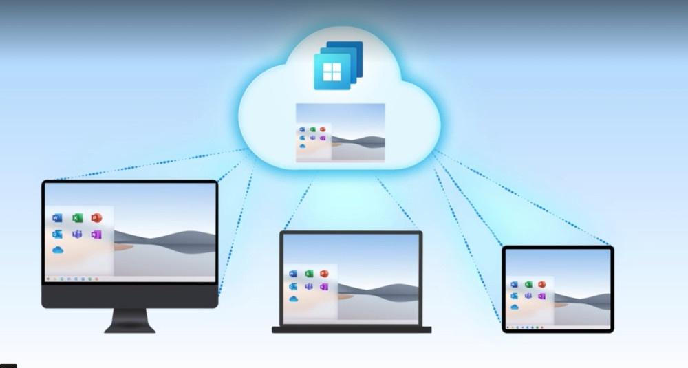 Webブラウザーを使えば、どの端末からもWindows環境を表示できる