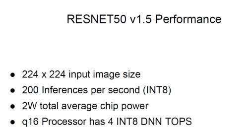 q16プロセッサーの実行結果例
