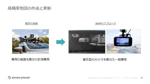 専用の測量車ではなく、乗用車のADASカメラやドライブレコーダーを使う
