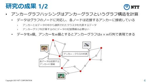 アンカーグラフの構造