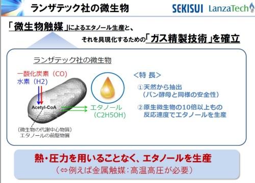 図1 ランザテックの微生物