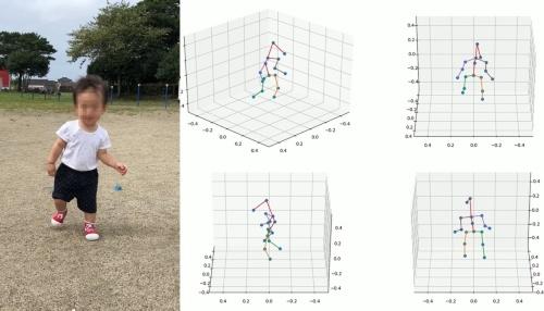 スマホなどで撮影した2次元の歩行動画を3次元の情報に変換する