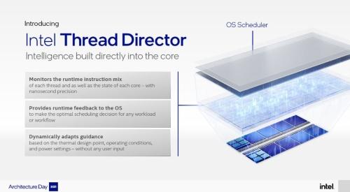 コアへのタスク割り付けを最適化するために、「Intel Thread Director」と呼ぶ技術で、MPUの詳細な情報をOSへ伝える