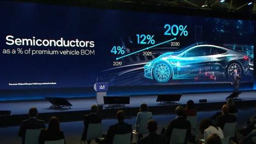 図3●プレミアムカーでは部品代の20%が半導体に