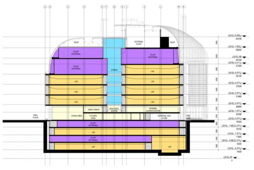 FCI建物断面。設備機械室の割合の多さや、天井懐の大きさが良くわかる(資料:© Arup)