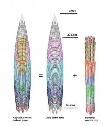 RCコアと外周の柱の位置関係を示した構造モデル(資料:©Arup)