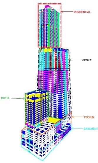 低層部の6層で、2つのタワーを接続。 64階建てのタワーは、地上1~37階がオフィス、38階が機械室、39~64階が住宅だ。21階建て、高さ105mのタワーには、地上5~20階にホテルが入り、最上階を機械室とした(資料:Arup)