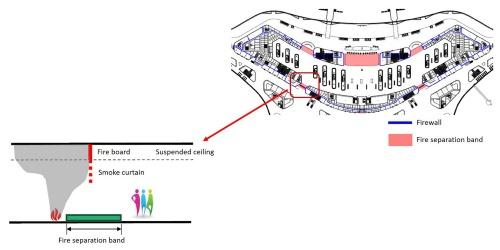 最悪の火災が起こった場合のシナリオに基づいて、各種のシミュレーションを行った(資料:Arup)