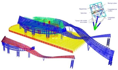 構造モデル。リボン部がどのように支持されているのかが分かる(資料:Arup)