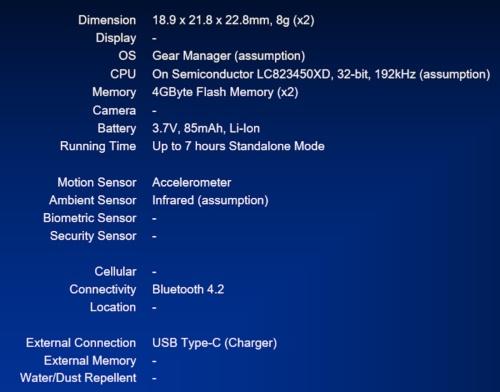 Galaxy Gear IconXのスペック(図:フォーマルハウト・テクノ・ソリューションズ)