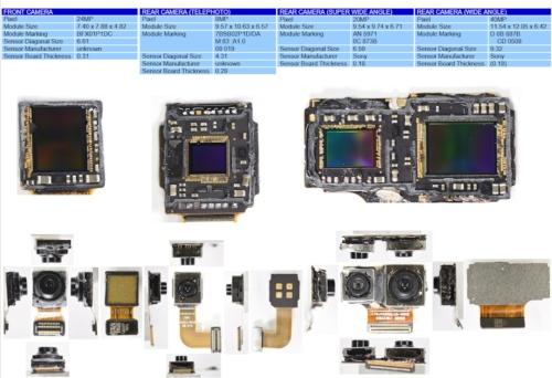 写真撮影用カメラは4個