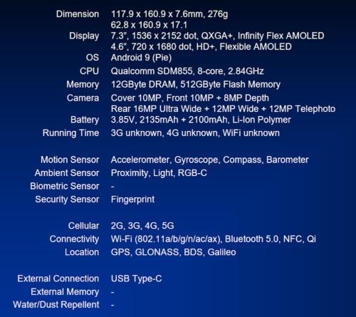 「Galaxy Fold 5G」のスペック