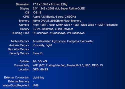 「iPhone 11 Pro Max」のスペック