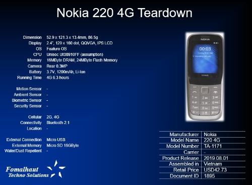 Nokia 220のスペック