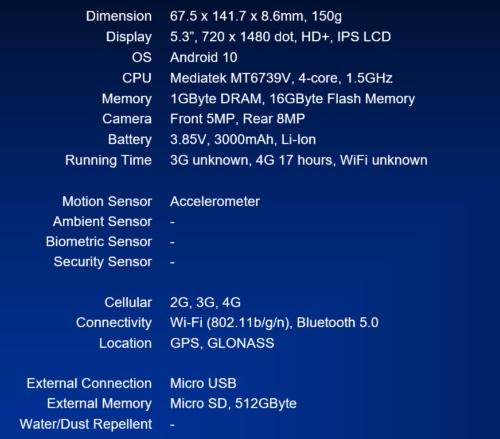 Galaxy M01 Coreのスペック