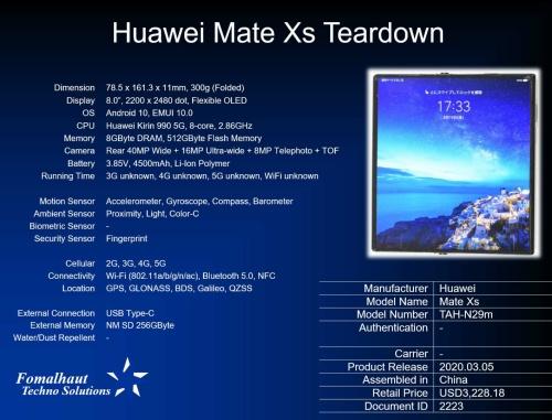 HUAWEI Mate Xsのスペック(図:フォーマルハウト・テクノ・ソリューションズ)
