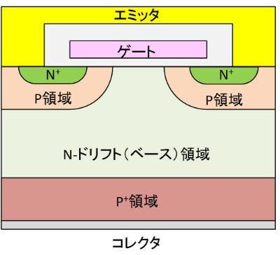 図1 対称型Nch-IGBTの断面図