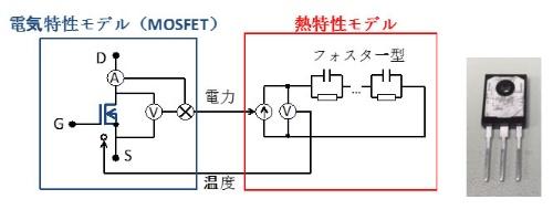 図1 電気特性モデルと熱特性モデル